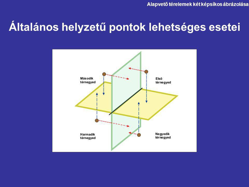 Általános helyzetű pontok lehetséges esetei Alapvető térelemek két képsíkos ábrázolása