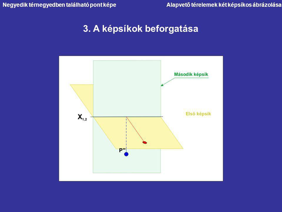 Alapvető térelemek két képsíkos ábrázolása 3. A képsíkok beforgatása Negyedik térnegyedben található pont képe