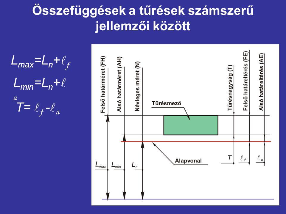Összefüggések a tűrések számszerű jellemzői között L max =L n + f L min =L n + a T= f - a