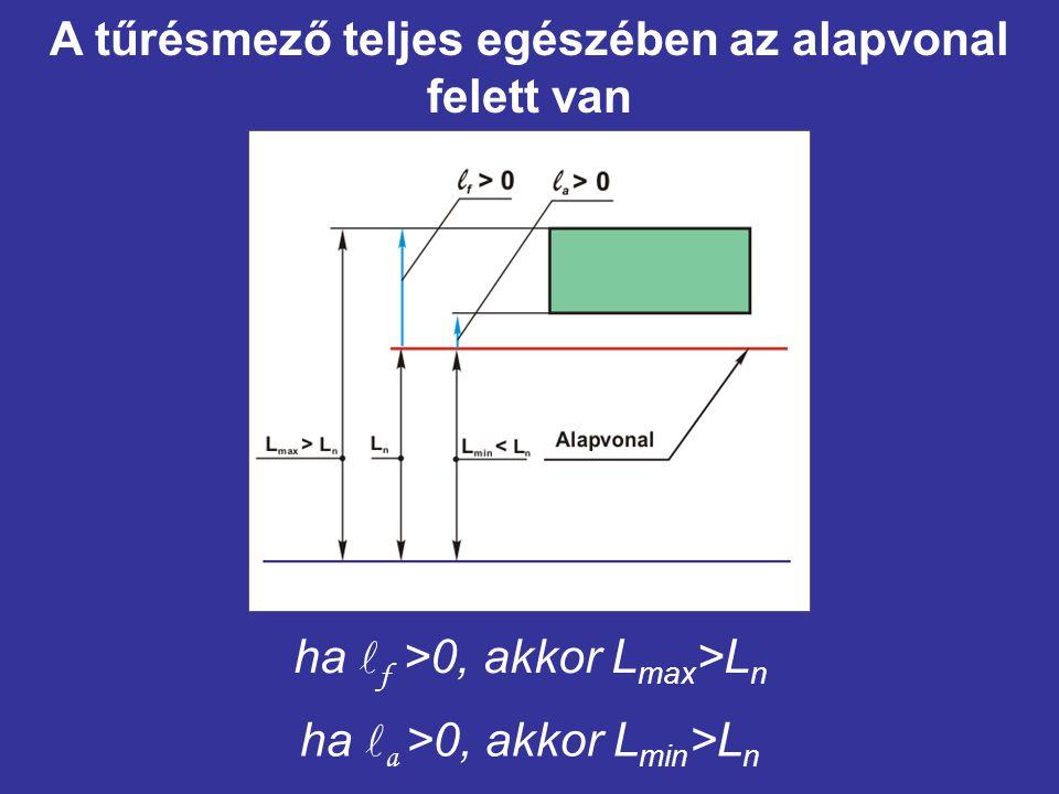 A tűrésmező teljes egészében az alapvonal felett van ha f >0, akkor L max >L n ha a >0, akkor L min >L n