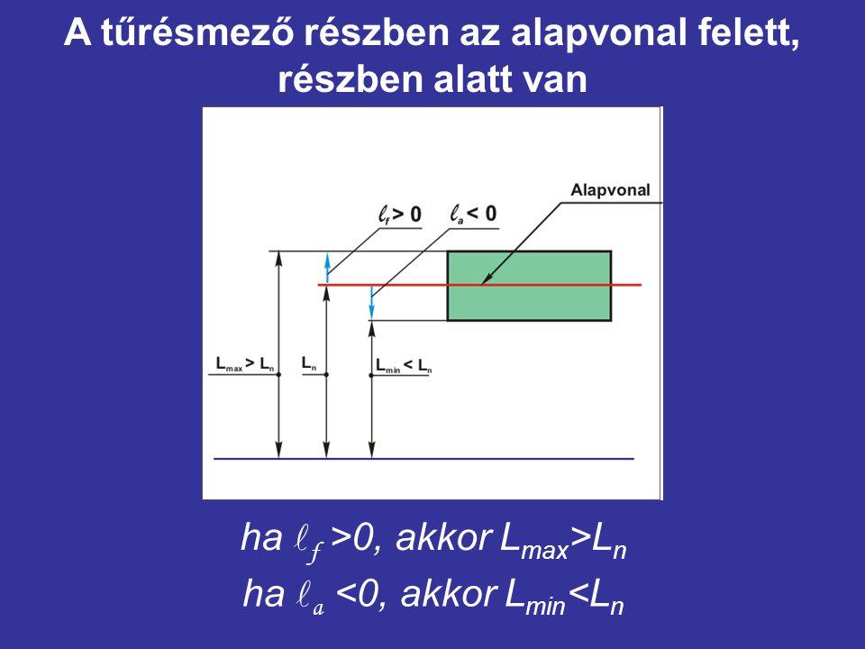 ha f >0, akkor L max >L n ha a <0, akkor L min <L n A tűrésmező részben az alapvonal felett, részben alatt van
