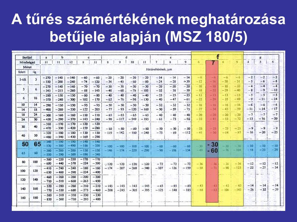 A tűrés számértékének meghatározása betűjele alapján (MSZ 180/5)