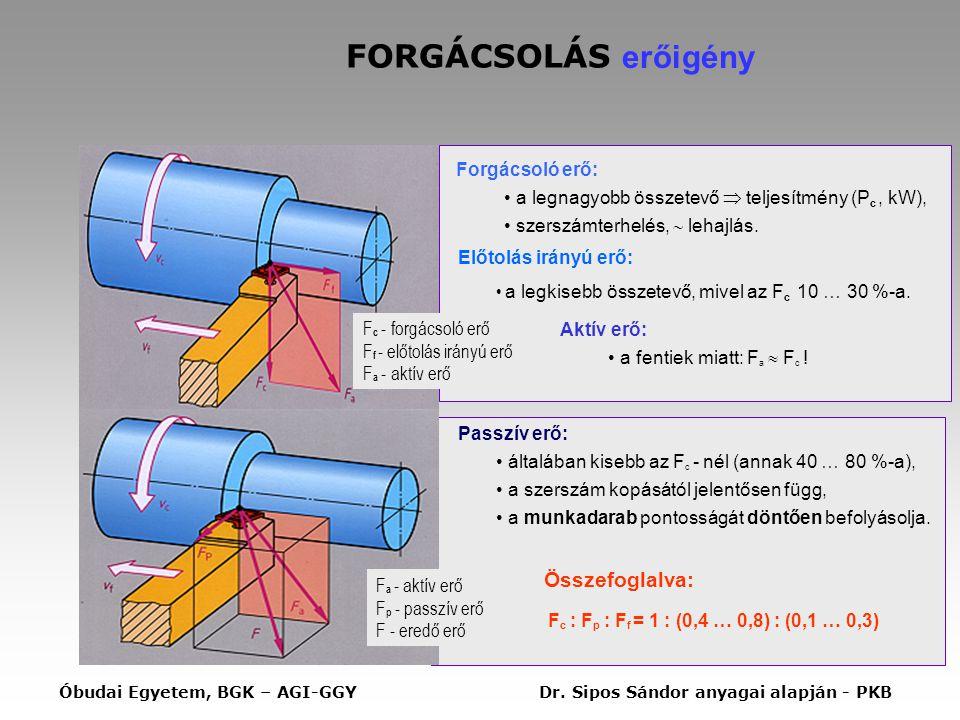 FORGÁCSOLÁS F c - forgácsoló erő F f - előtolás irányú erő F a - aktív erő F p - passzív erő F - eredő erő erőigény Forgácsoló erő: a legnagyobb összetevő  teljesítmény (P c, kW), szerszámterhelés,  lehajlás.