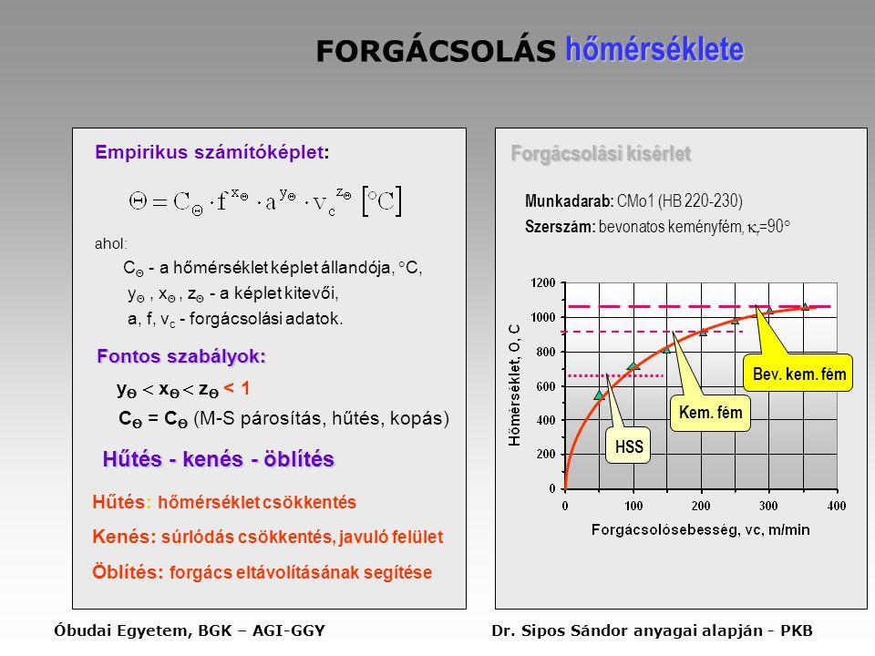 FORGÁCSOLÁS hőmérséklete Empirikus számítóképlet: ahol: C  - a hőmérséklet képlet állandója,  C, y , x , z  - a képlet kitevői, a, f, v c - forgácsolási adatok.