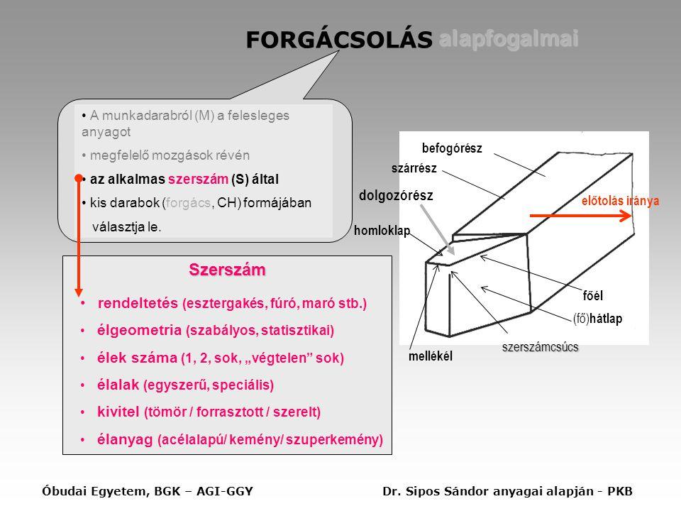 FORGÁCSOLÁS A munkadarabról (M) a felesleges anyagot megfelelő mozgások révén az alkalmas szerszám (S) által kis darabok (forgács, CH) formájában vála