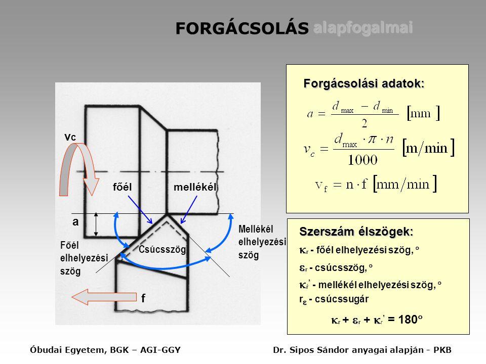 FORGÁCSOLÁS alapfogalmai vcvc f a főélmellékél Főél elhelyezési szög Csúcsszög Mellékél elhelyezési szög Szerszám élszögek:  r - főél elhelyezési szög,    r - csúcsszög, ,  ŕ, - mellékél elhelyezési szög,   r  - csúcssugár ,  r +  r +  r, = 180  Forgácsolási adatok: Óbudai Egyetem, BGK – AGI-GGYDr.