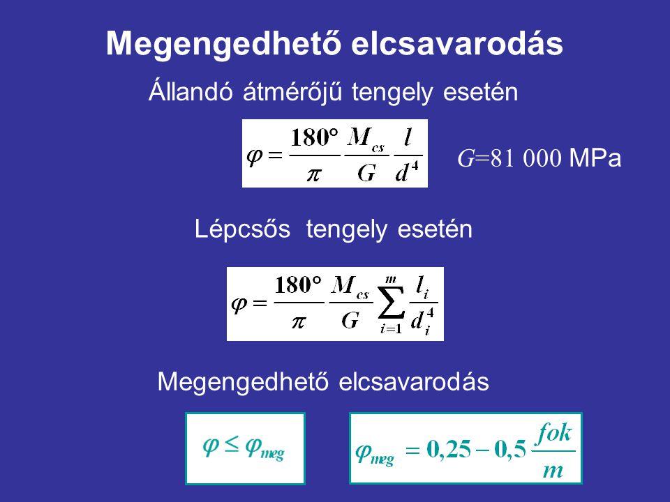 Állandó átmérőjű tengely esetén Lépcsős tengely esetén G=81 000 MPa Megengedhető elcsavarodás