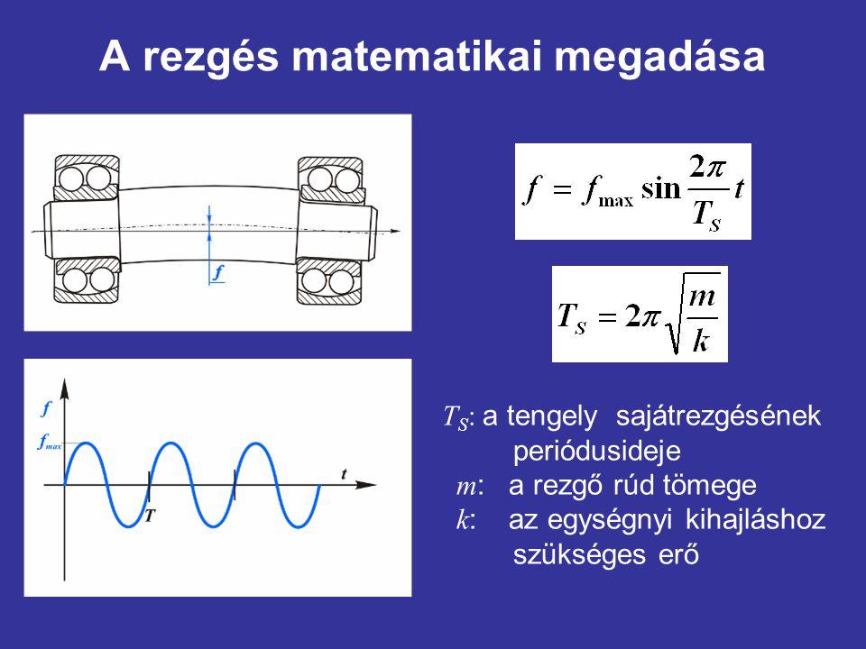 A rezgés matematikai megadása T S : a tengely sajátrezgésének periódusideje m : a rezgő rúd tömege k : az egységnyi kihajláshoz szükséges erő