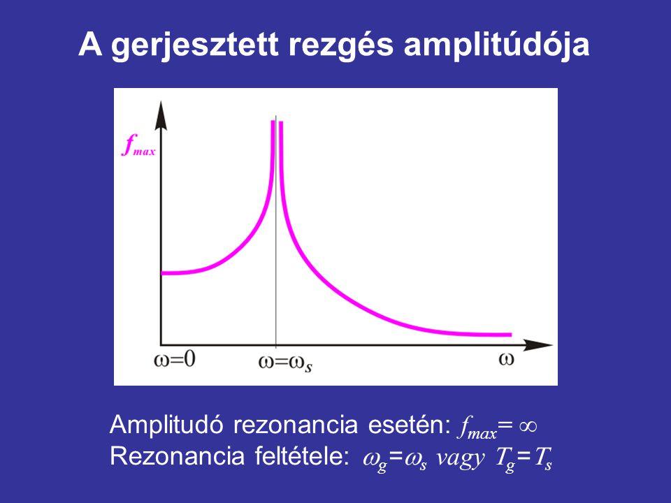 A gerjesztett rezgés amplitúdója Amplitudó rezonancia esetén: f max =  Rezonancia feltétele:  g =  s vagy  g =  s