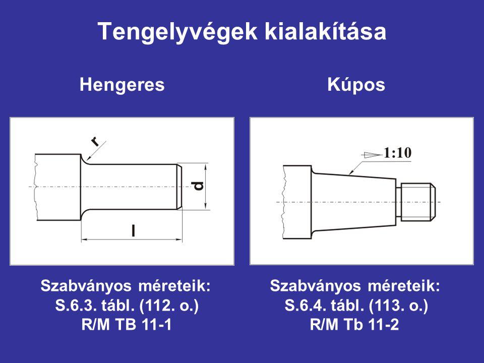 Tengelyvégek kialakítása Szabványos méreteik: S.6.3. tábl. (112. o.) R/M TB 11-1 KúposHengeres Szabványos méreteik: S.6.4. tábl. (113. o.) R/M Tb 11-2