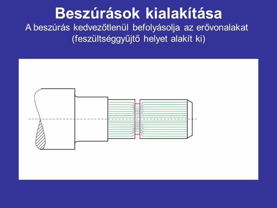 A beszúrás kedvezőtlenül befolyásolja az erővonalakat (feszültséggyűjtő helyet alakít ki)