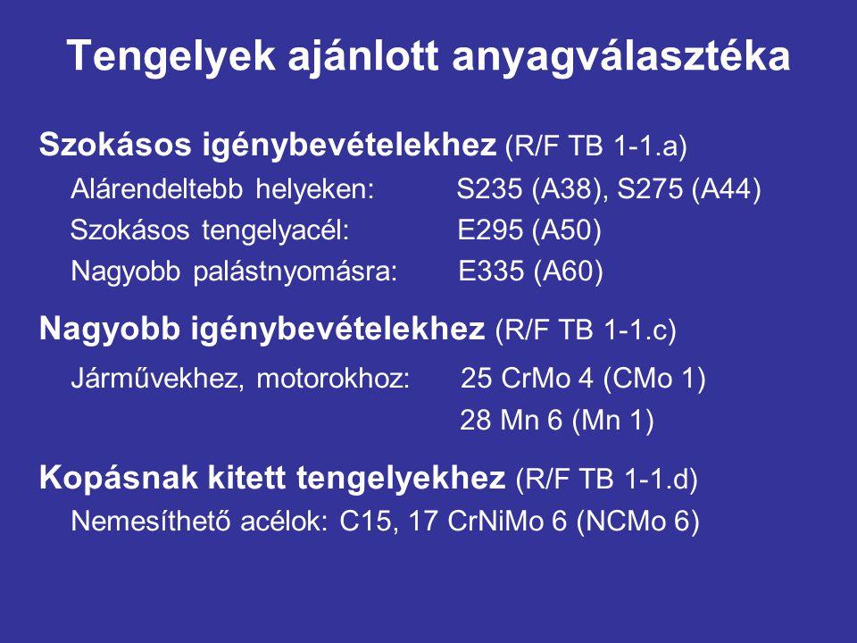 Tengelyek ajánlott anyagválasztéka Szokásos igénybevételekhez (R/F TB 1-1.a) Alárendeltebb helyeken: S235 (A38), S275 (A44) Szokásos tengelyacél: E295