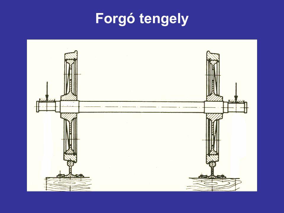 Szerkezeti ábra