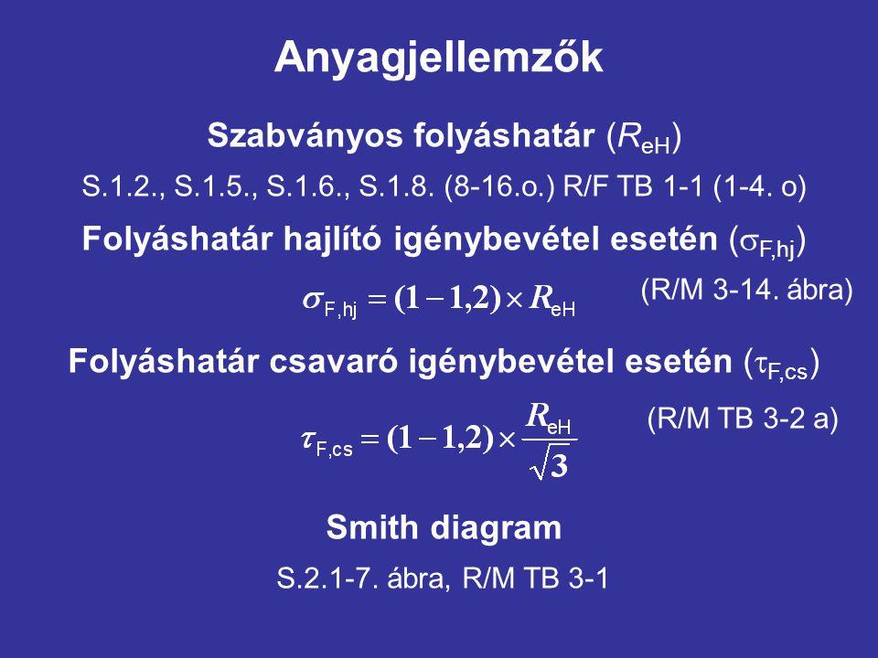 Anyagjellemzők Szabványos folyáshatár (R eH ) S.1.2., S.1.5., S.1.6., S.1.8. (8-16.o.) R/F TB 1-1 (1-4. o) Folyáshatár hajlító igénybevétel esetén ( 