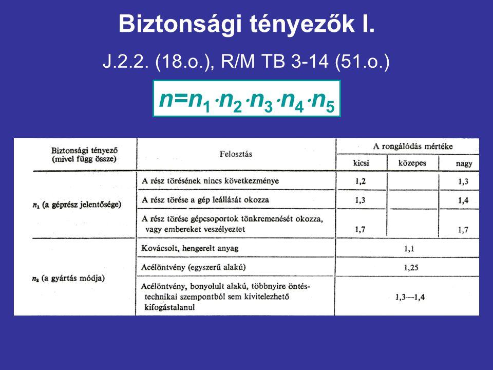 Biztonsági tényezők I. n=n 1  n 2  n 3  n 4  n 5 J.2.2. (18.o.), R/M TB 3-14 (51.o.)