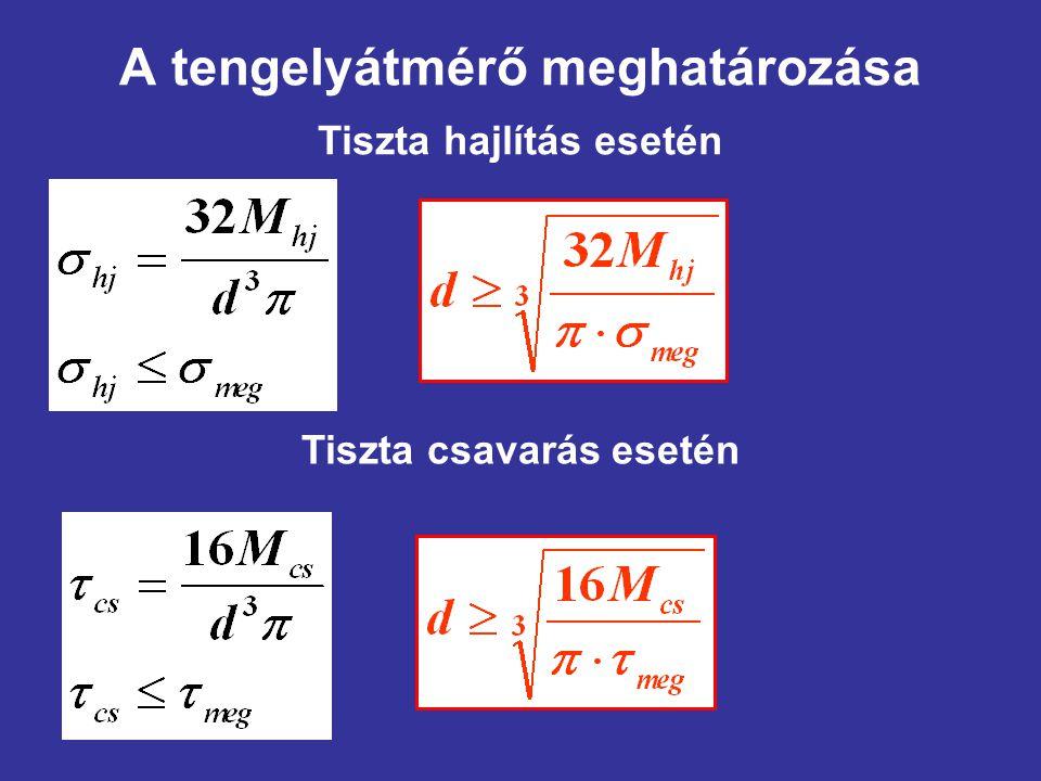 A tengelyátmérő meghatározása Tiszta hajlítás esetén Tiszta csavarás esetén