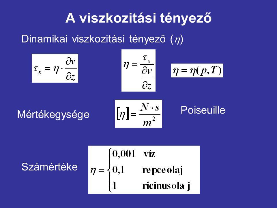 A viszkozitási tényező Dinamikai viszkozitási tényező (  ) Mértékegysége Poiseuille Számértéke