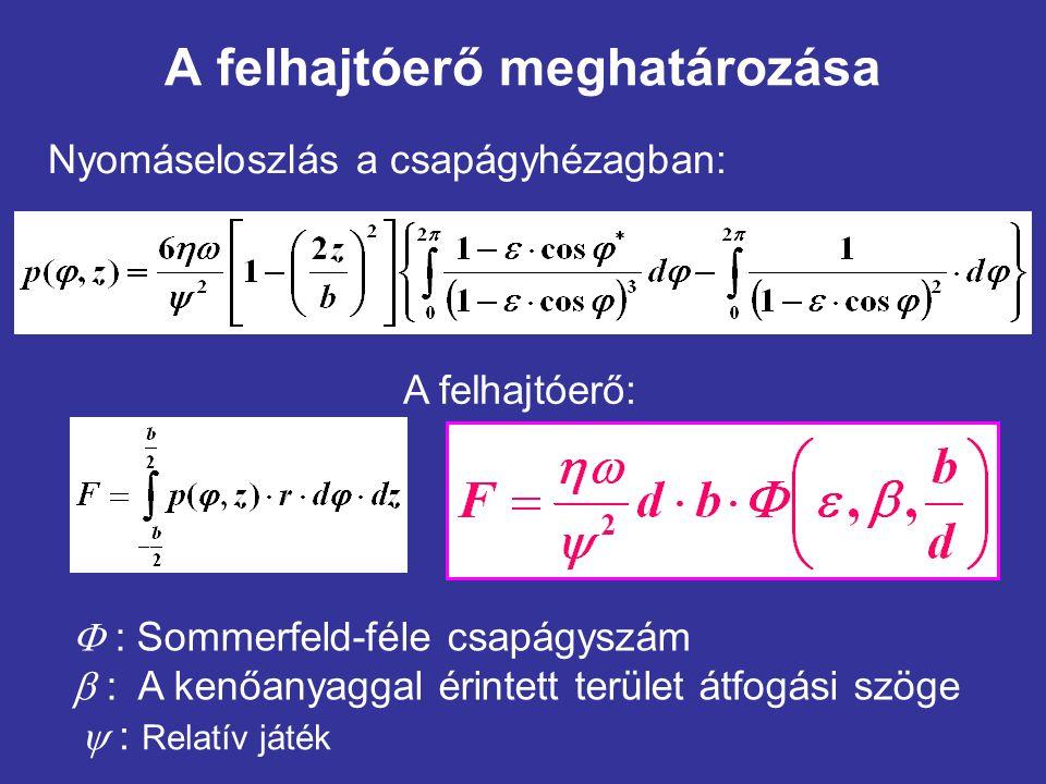 A felhajtóerő meghatározása Nyomáseloszlás a csapágyhézagban: A felhajtóerő:  : Sommerfeld-féle csapágyszám  : A kenőanyaggal érintett terület átfogási szöge  : Relatív játék