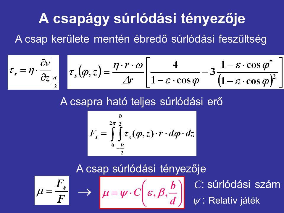 A csapágy súrlódási tényezője A csap kerülete mentén ébredő súrlódási feszültség A csapra ható teljes súrlódási erő A csap súrlódási tényezője C : súrlódási szám   : Relatív játék