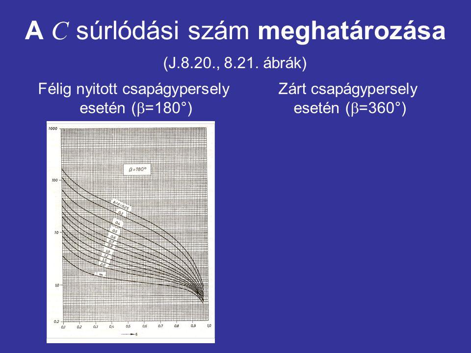 A C súrlódási szám meghatározása (J.8.20., 8.21.