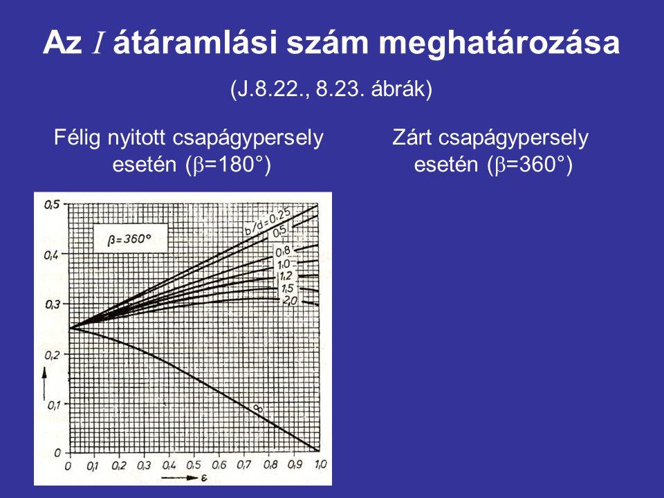 Az I átáramlási szám meghatározása (J.8.22., 8.23.