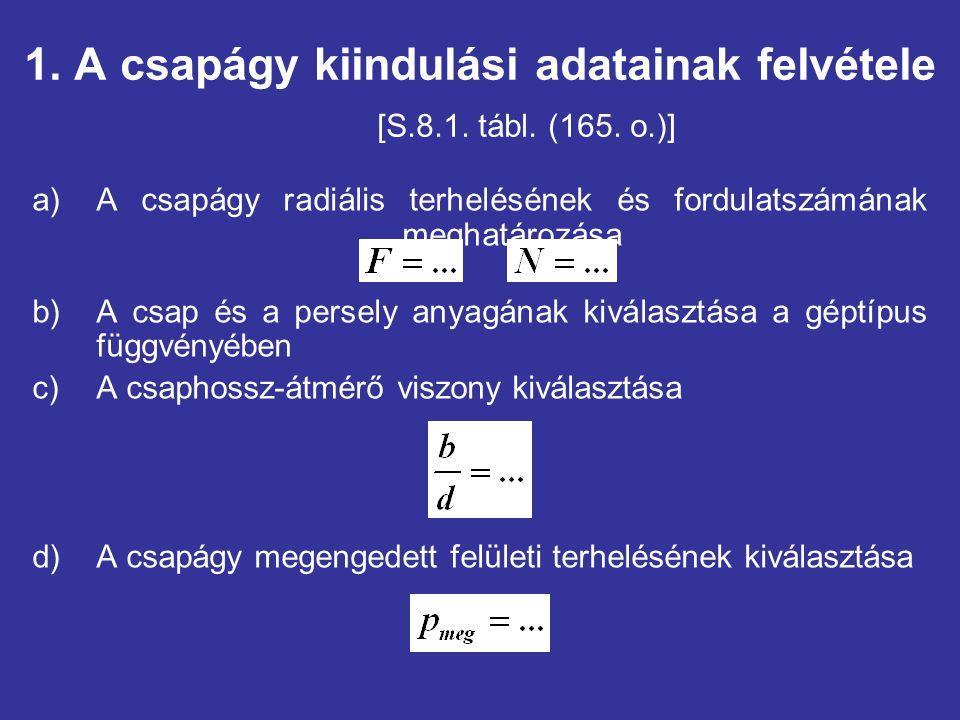 1. A csapágy kiindulási adatainak felvétele [S.8.1. tábl. (165. o.)] a)A csapágy radiális terhelésének és fordulatszámának meghatározása b)A csap és a