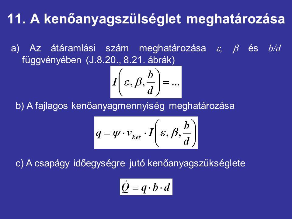 11. A kenőanyagszülséglet meghatározása a) Az átáramlási szám meghatározása ,  és b/d függvényében (J.8.20., 8.21. ábrák) b) A fajlagos kenőanyagmen