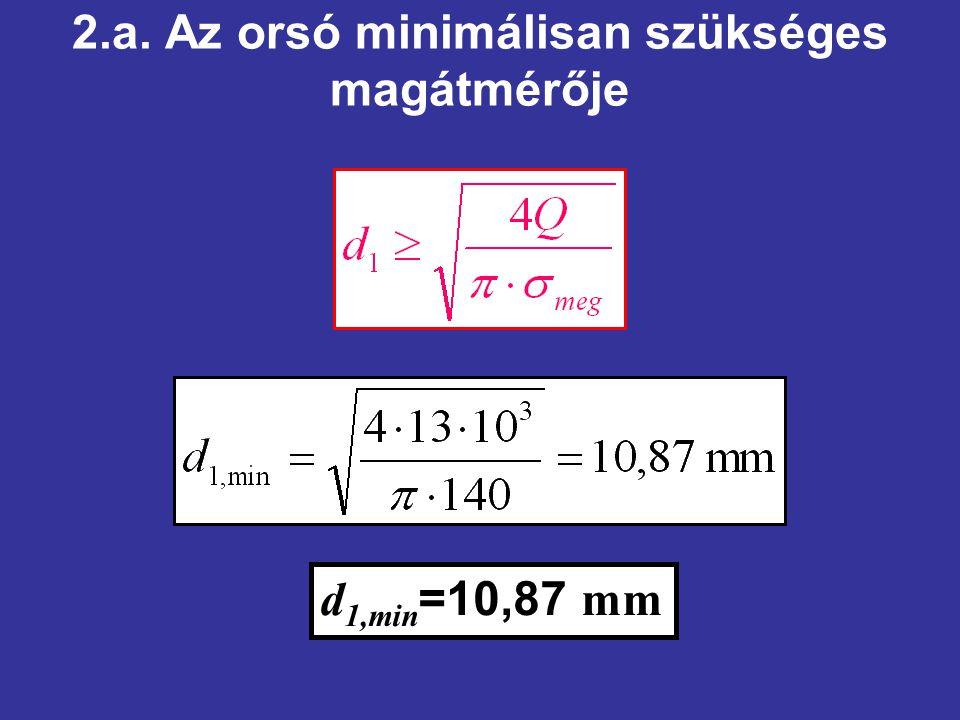 2.a. Az orsó minimálisan szükséges magátmérője d 1,min =10,87 mm