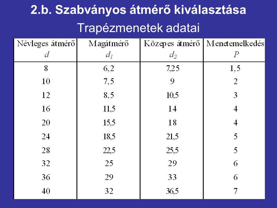 Trapézmenetek adatai 2.b. Szabványos átmérő kiválasztása