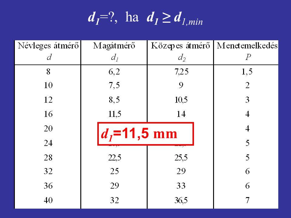 d 1 =?, ha d 1 ≥ d 1,min d 1 =11,5 mm