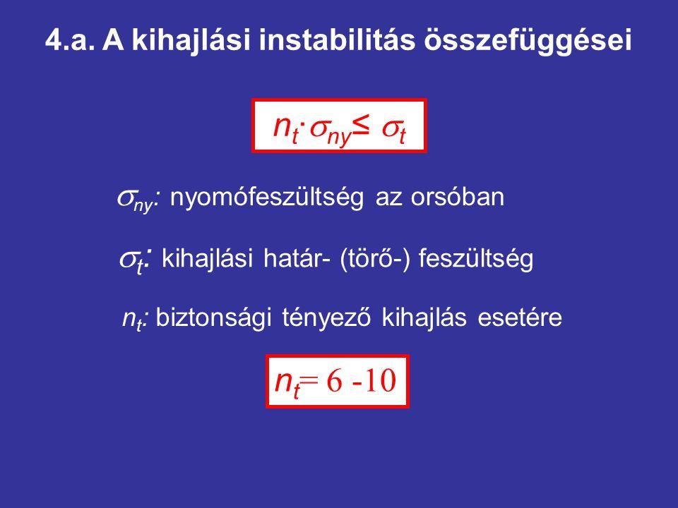 4.a. A kihajlási instabilitás összefüggései n t ·  ny ≤  t  t : kihajlási határ- (törő-) feszültség  ny : nyomófeszültség az orsóban n t : biztons