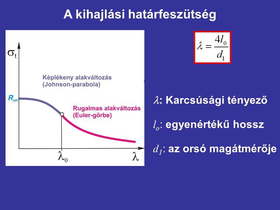 : Karcsúsági tényező A kihajlási határfeszütség l o : egyenértékű hossz d 1 : az orsó magátmérője