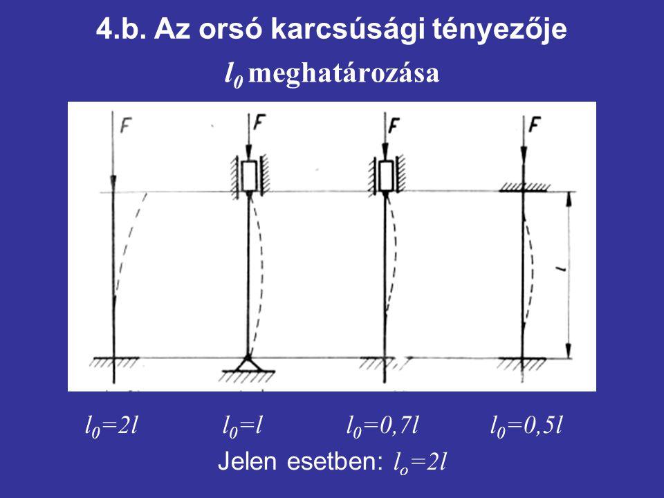 l 0 meghatározása Jelen esetben: l o =2l l 0 =2l l 0 =l l 0 =0,7l l 0 =0,5l 4.b. Az orsó karcsúsági tényezője