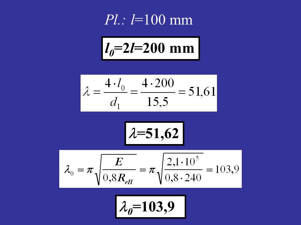 Pl.: l=100 mm l 0 =2l=400 mm =51,62 l 0 =2l=200 mm 0 =103,9
