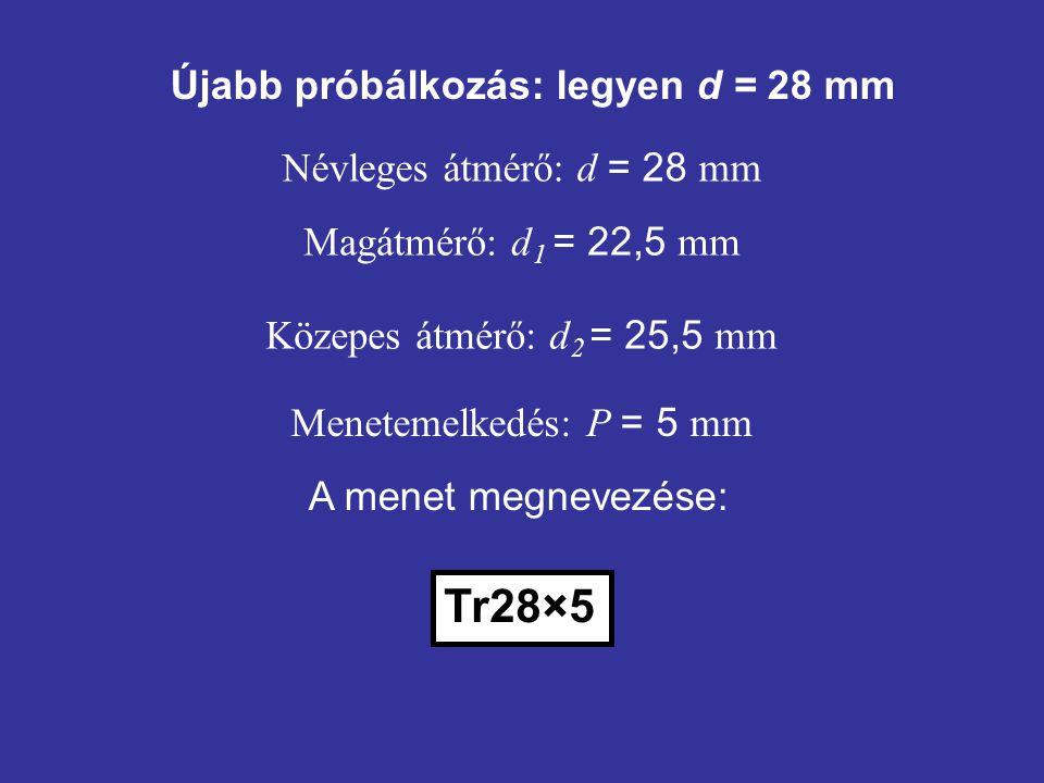 Újabb próbálkozás: legyen d = 28 mm Tr28×5 Közepes átmérő: d 2 = 25,5 mm Menetemelkedés: P = 5 mm Névleges átmérő: d = 28 mm Magátmérő: d 1 = 22,5 mm