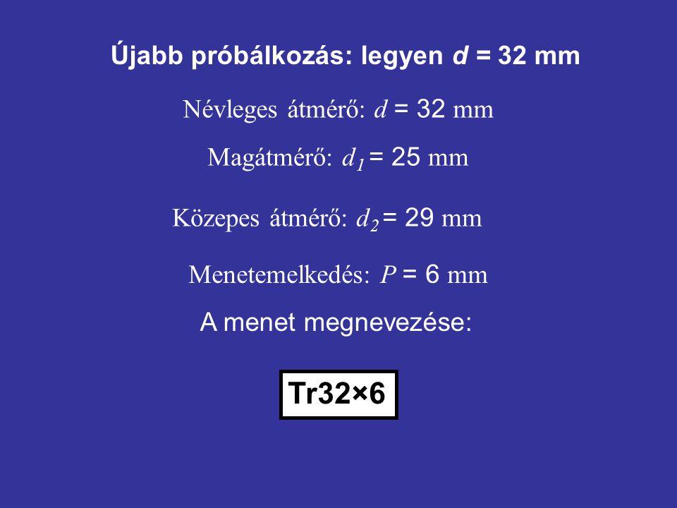 Újabb próbálkozás: legyen d = 32 mm Tr32×6 Közepes átmérő: d 2 = 29 mm Menetemelkedés: P = 6 mm Névleges átmérő: d = 32 mm Magátmérő: d 1 = 25 mm A me
