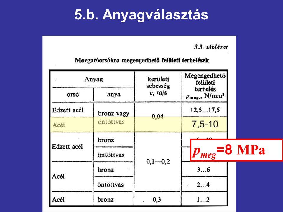 5.b. Anyagválasztás p meg =8 MPa