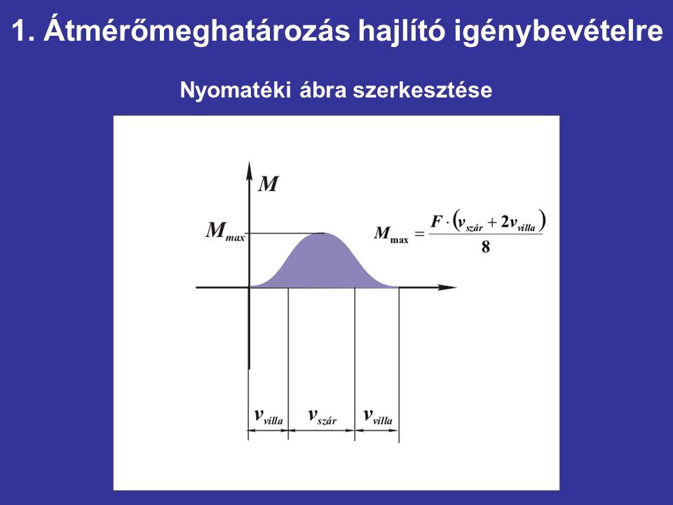Nyomatéki ábra szerkesztése 1. Átmérőmeghatározás hajlító igénybevételre