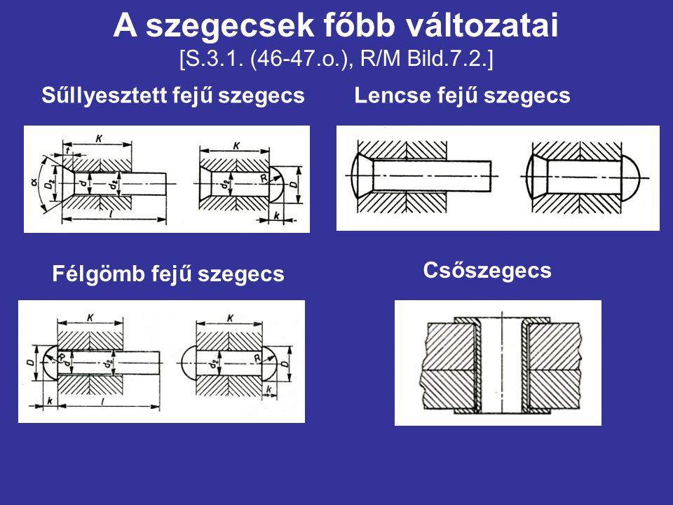 A szegecsek főbb változatai [S.3.1. (46-47.o.), R/M Bild.7.2.] Sűllyesztett fejű szegecsLencse fejű szegecs Félgömb fejű szegecs Csőszegecs