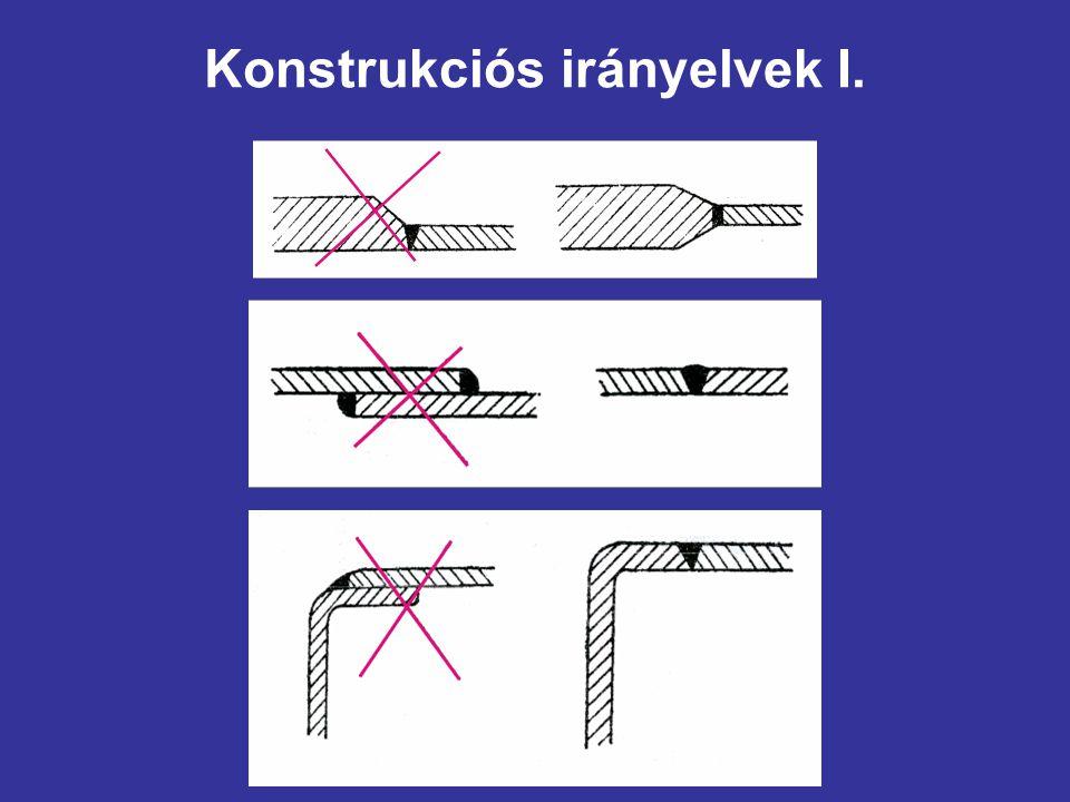Konstrukciós irányelvek I.