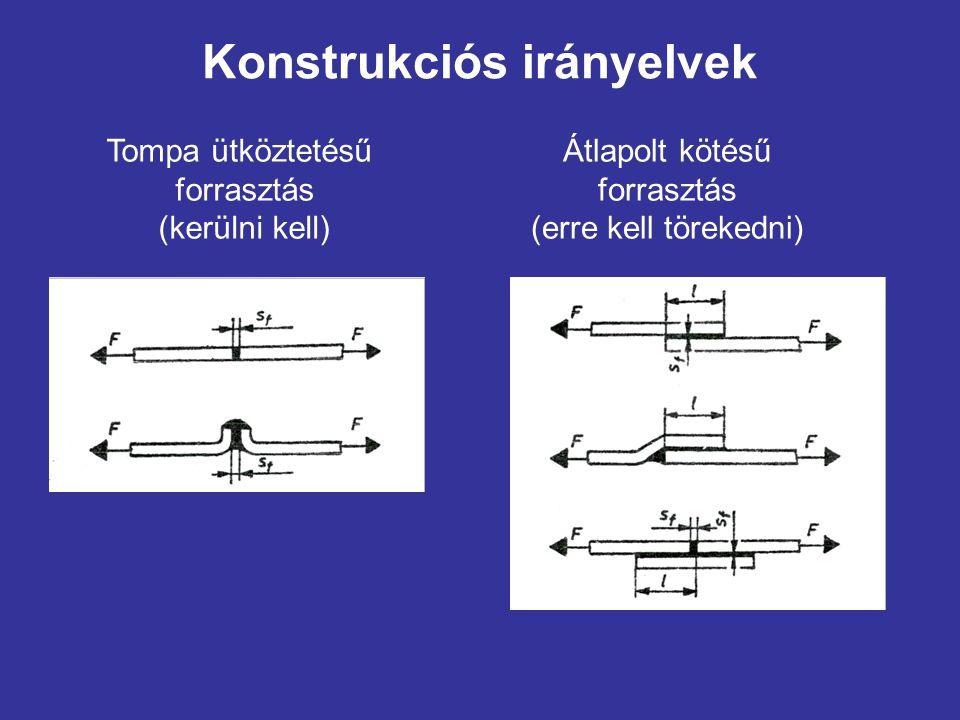 Konstrukciós irányelvek Tompa ütköztetésű forrasztás (kerülni kell) Átlapolt kötésű forrasztás (erre kell törekedni)