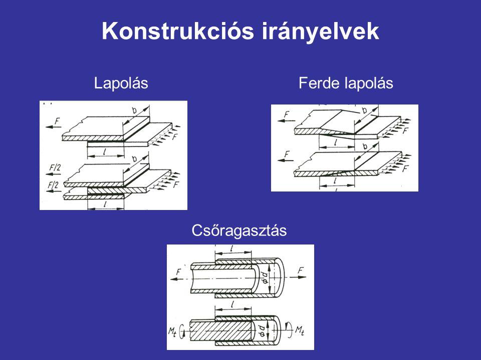 Konstrukciós irányelvek LapolásFerde lapolás Csőragasztás