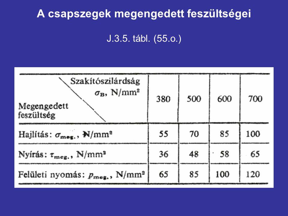 A csapszegek megengedett feszültségei J.3.5. tábl. (55.o.)