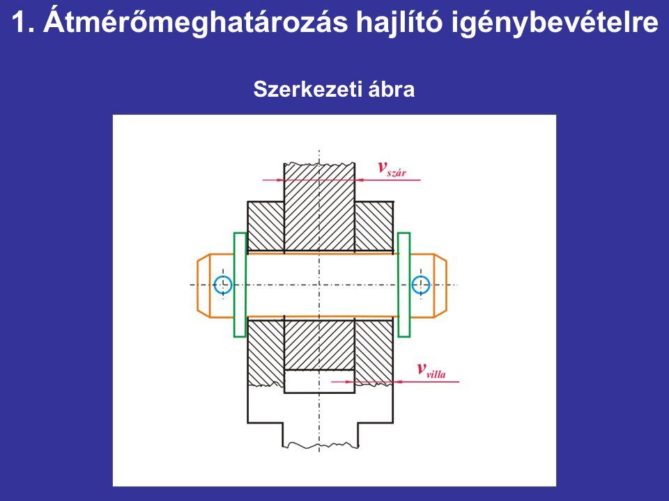 Szerkezeti ábra 1. Átmérőmeghatározás hajlító igénybevételre
