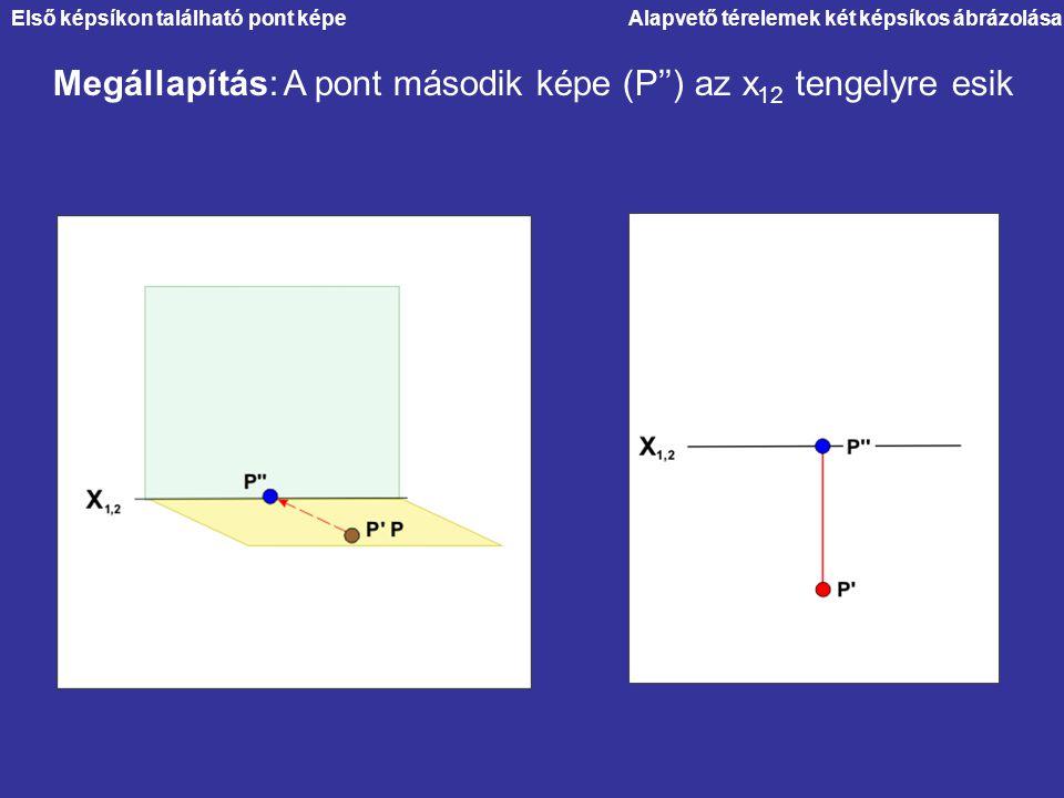 Alapvető térelemek két képsíkos ábrázolása Megállapítás: A pont második képe (P'') az x 12 tengelyre esik Első képsíkon található pont képe