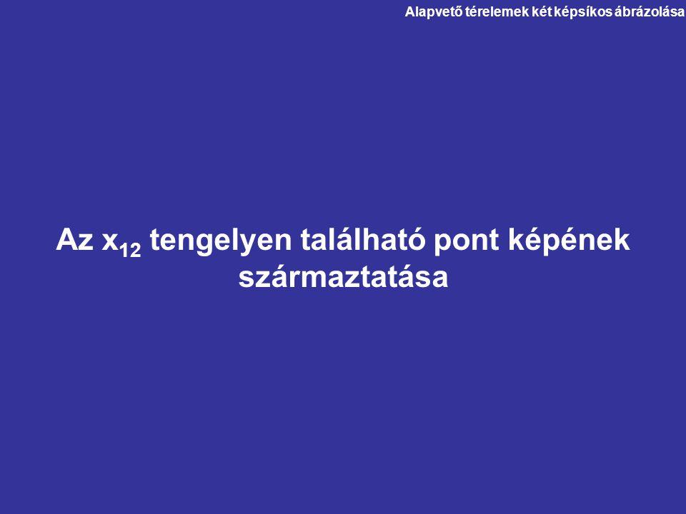 Az x 12 tengelyen található pont képének származtatása Alapvető térelemek két képsíkos ábrázolása