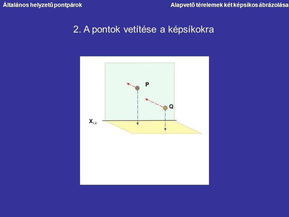Alapvető térelemek két képsíkos ábrázolása 2. A pontok vetítése a képsíkokra Általános helyzetű pontpárok