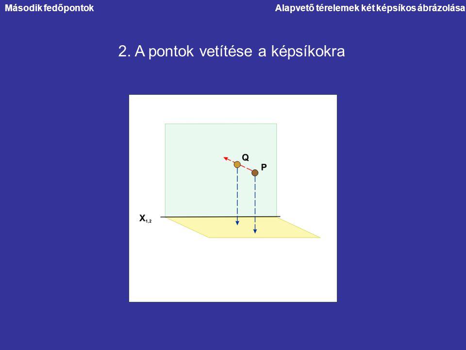 Alapvető térelemek két képsíkos ábrázolása 2. A pontok vetítése a képsíkokra Második fedőpontok