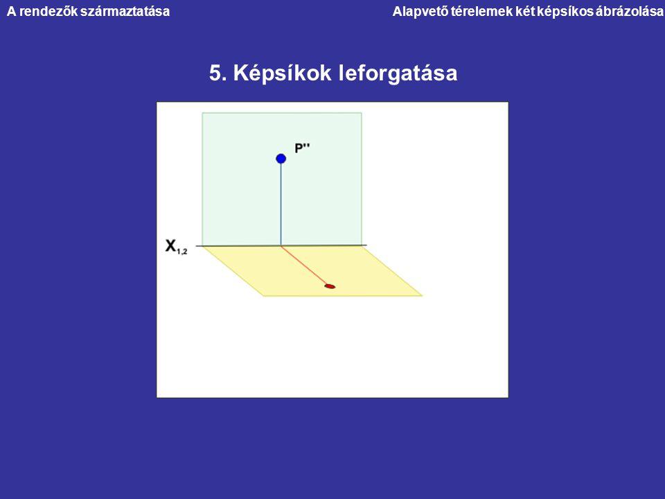Alapvető térelemek két képsíkos ábrázolása 5. Képsíkok leforgatása A rendezők származtatása