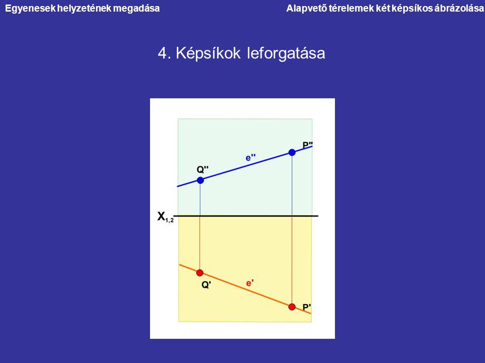 Alapvető térelemek két képsíkos ábrázolása 4. Képsíkok leforgatása Egyenesek helyzetének megadása
